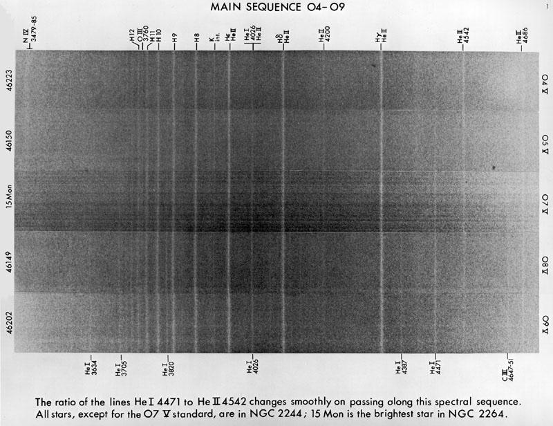 Leray spectral sequence